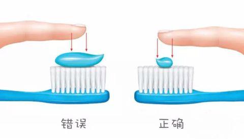 牙膏挤太多,牙齿会变脆还致癌?该用多少才合适